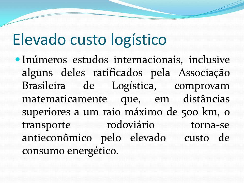 Elevado custo logístico Inúmeros estudos internacionais, inclusive alguns deles ratificados pela Associação Brasileira de Logística, comprovam matemat