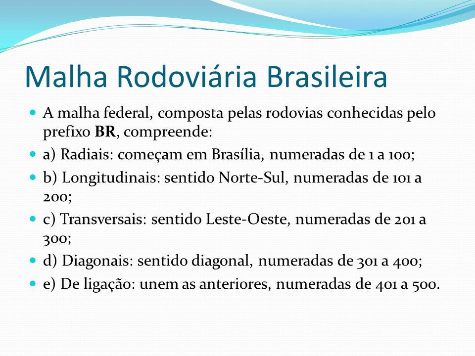 Malha Rodoviária Brasileira A malha federal, composta pelas rodovias conhecidas pelo prefixo BR, compreende: a) Radiais: começam em Brasília, numerada