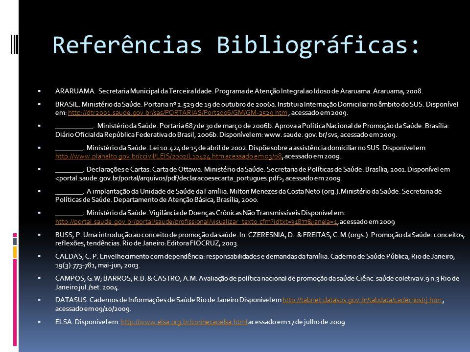Referências Bibliográficas: ARARUAMA. Secretaria Municipal da Terceira Idade. Programa de Atenção Integral ao Idoso de Araruama. Araruama, 2008. BRASI