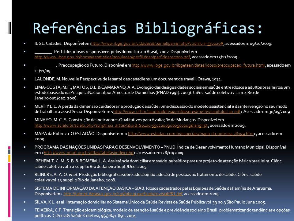 Referências Bibliográficas: IBGE. Cidades. Disponível em http://www.ibge.gov.br/cidadesat/painel/painel.php?codmun=330020#, acessado em 09/10/2009.htt