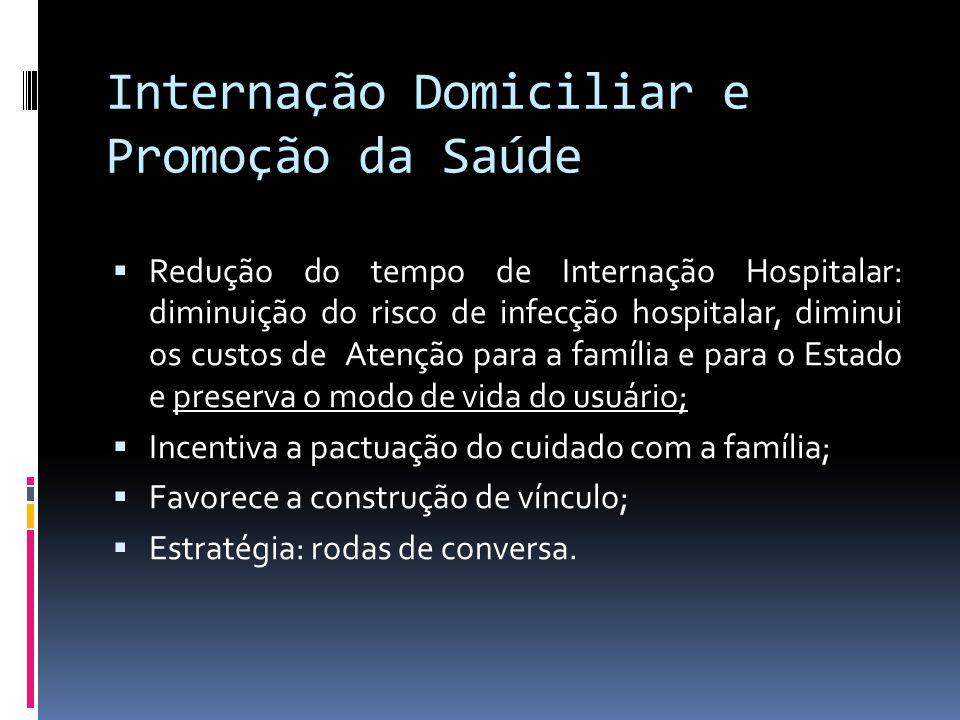 Internação Domiciliar e Promoção da Saúde Redução do tempo de Internação Hospitalar: diminuição do risco de infecção hospitalar, diminui os custos de
