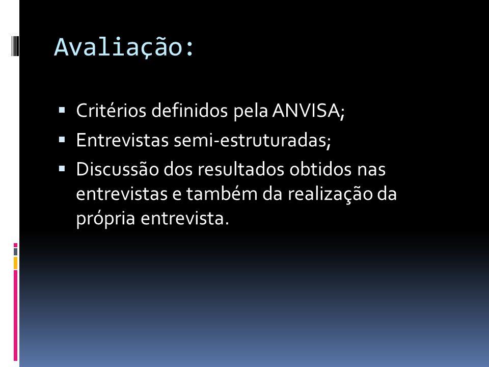 Avaliação: Critérios definidos pela ANVISA; Entrevistas semi-estruturadas; Discussão dos resultados obtidos nas entrevistas e também da realização da