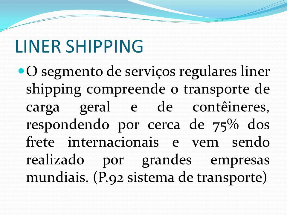 LINER SHIPPING O segmento de serviços regulares liner shipping compreende o transporte de carga geral e de contêineres, respondendo por cerca de 75% d