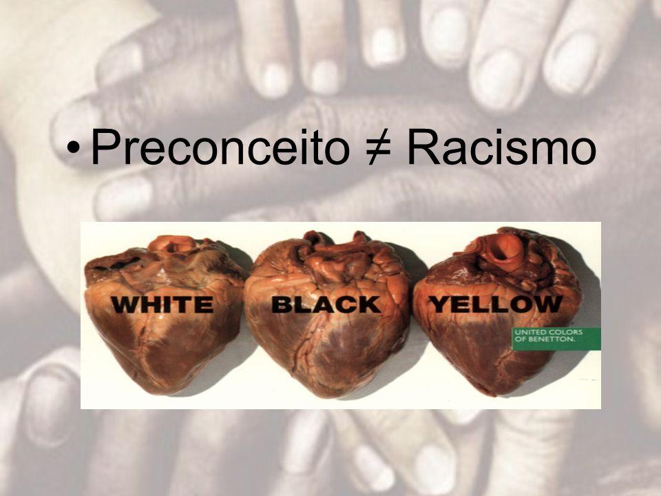 Preconceito Racismo