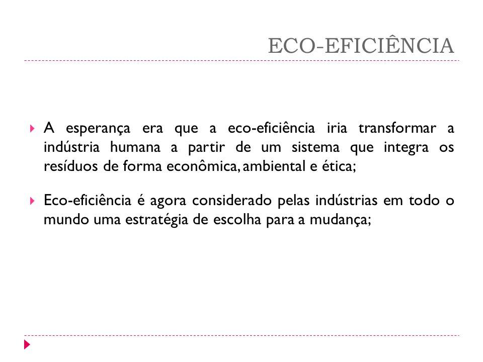 ECO-EFICIÊNCIA A esperança era que a eco-eficiência iria transformar a indústria humana a partir de um sistema que integra os resíduos de forma econôm