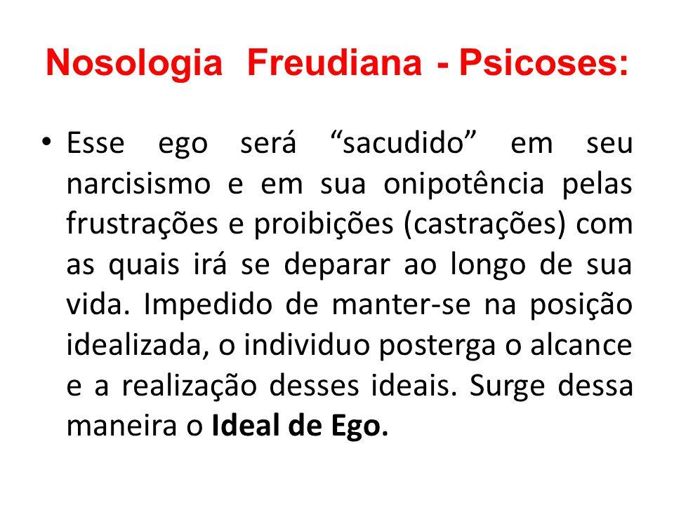 Nosologia Freudiana - Psicoses: Esse ego será sacudido em seu narcisismo e em sua onipotência pelas frustrações e proibições (castrações) com as quais