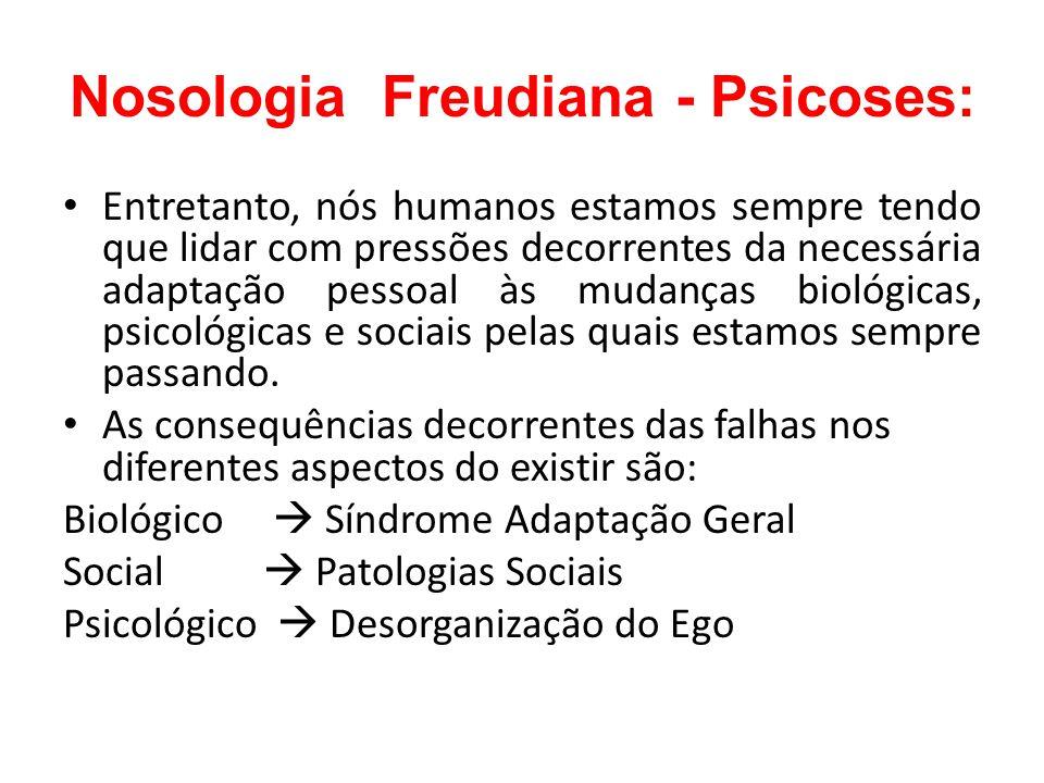 Nosologia Freudiana - Psicoses: Entretanto, nós humanos estamos sempre tendo que lidar com pressões decorrentes da necessária adaptação pessoal às mud