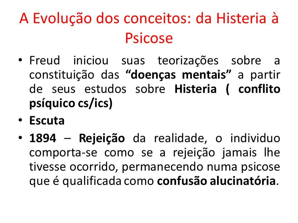 A Evolução dos conceitos: da Histeria à Psicose Freud iniciou suas teorizações sobre a constituição das doenças mentais a partir de seus estudos sobre