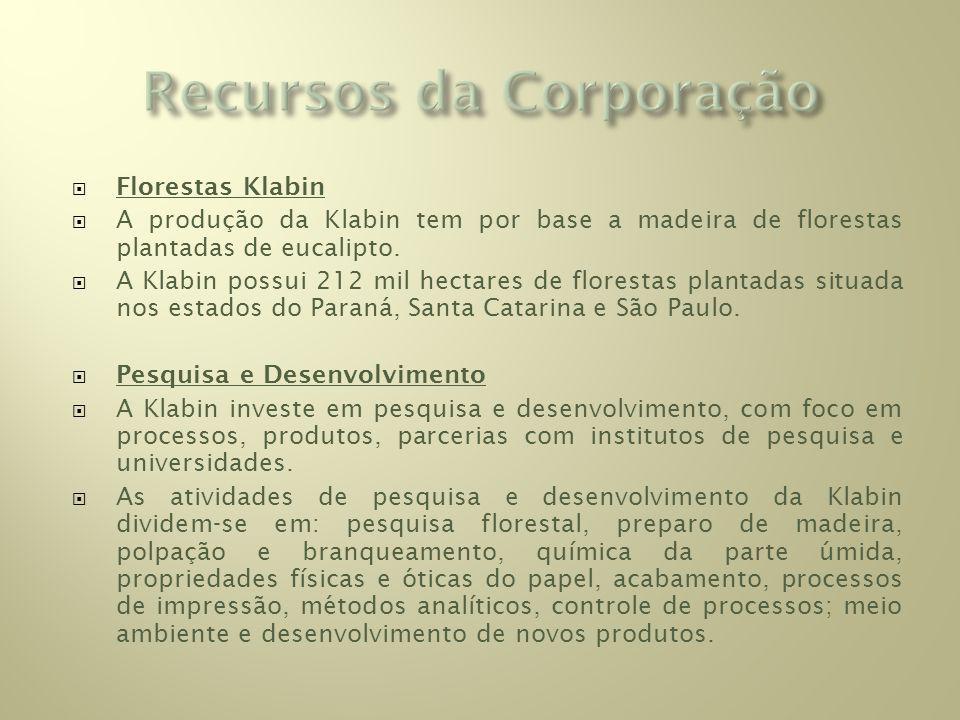 Florestas Klabin A produção da Klabin tem por base a madeira de florestas plantadas de eucalipto.