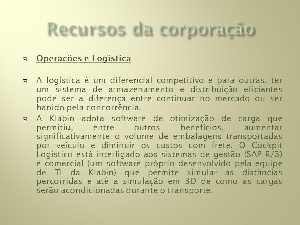 Operações e Logística A logística é um diferencial competitivo e para outras, ter um sistema de armazenamento e distribuição eficientes pode ser a diferença entre continuar no mercado ou ser banido pela concorrência.