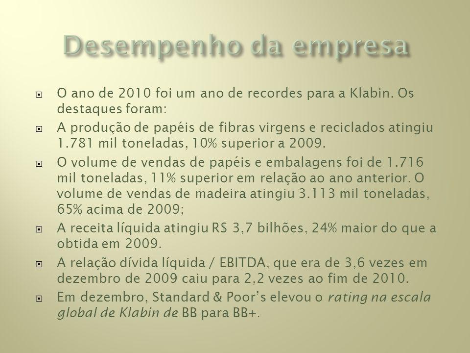 O ano de 2010 foi um ano de recordes para a Klabin.