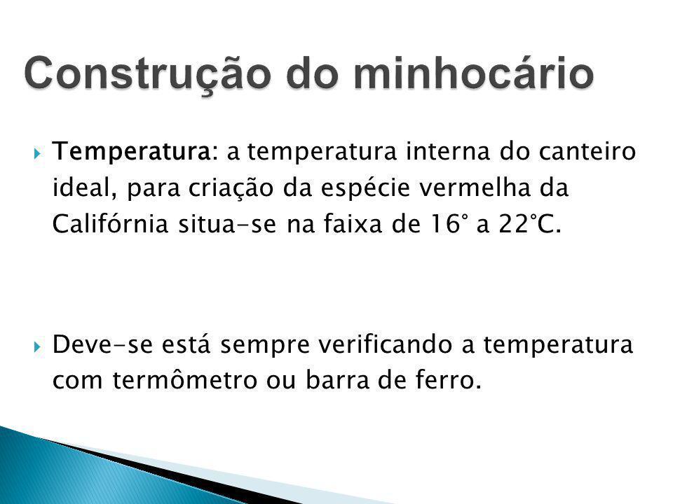 Temperatura: a temperatura interna do canteiro ideal, para criação da espécie vermelha da Califórnia situa-se na faixa de 16° a 22°C. Deve-se está sem