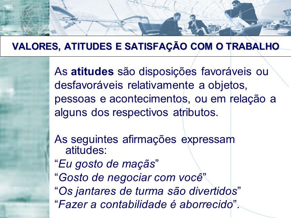 VALORES, ATITUDES E SATISFAÇÃO COM O TRABALHO As atitudes são disposições favoráveis ou desfavoráveis relativamente a objetos, pessoas e acontecimento