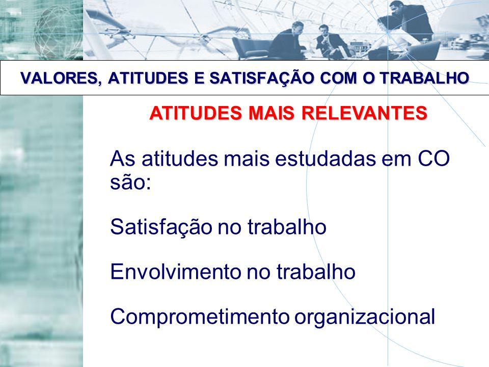 VALORES, ATITUDES E SATISFAÇÃO COM O TRABALHO As atitudes mais estudadas em CO são: Satisfação no trabalho Envolvimento no trabalho Comprometimento or