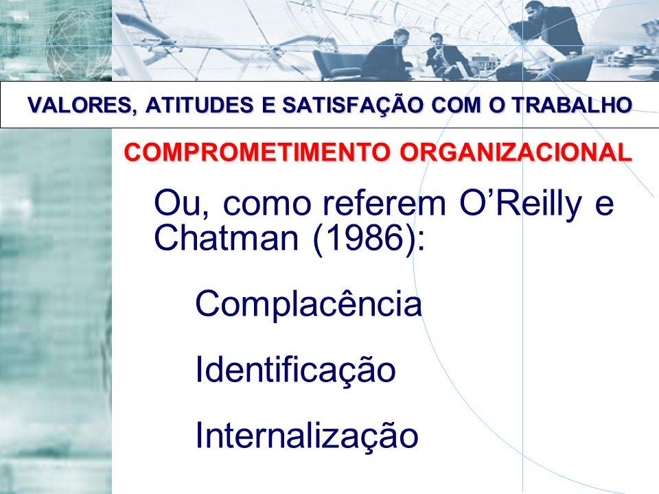 VALORES, ATITUDES E SATISFAÇÃO COM O TRABALHO Ou, como referem OReilly e Chatman (1986): Complacência Identificação Internalização COMPROMETIMENTO ORG