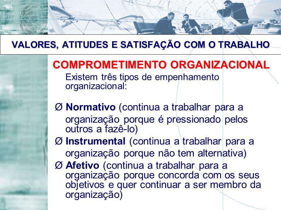VALORES, ATITUDES E SATISFAÇÃO COM O TRABALHO Existem três tipos de empenhamento organizacional: Ø Normativo (continua a trabalhar para a organização