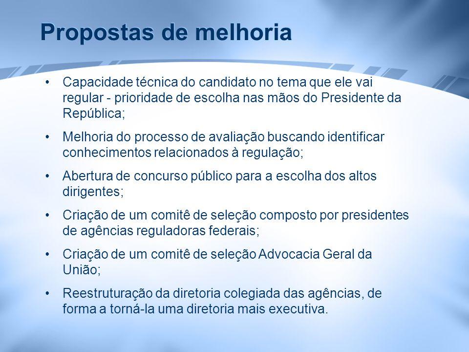 Propostas de melhoria Capacidade técnica do candidato no tema que ele vai regular - prioridade de escolha nas mãos do Presidente da República; Melhori