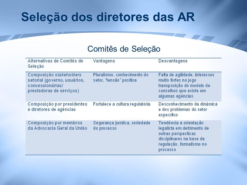 Seleção dos diretores das AR Transparência e publicidade no processo de seleção; Perfil desejável do candidato.