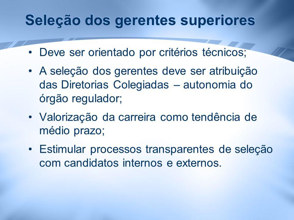 Seleção dos gerentes superiores Deve ser orientado por critérios técnicos; A seleção dos gerentes deve ser atribuição das Diretorias Colegiadas – auto