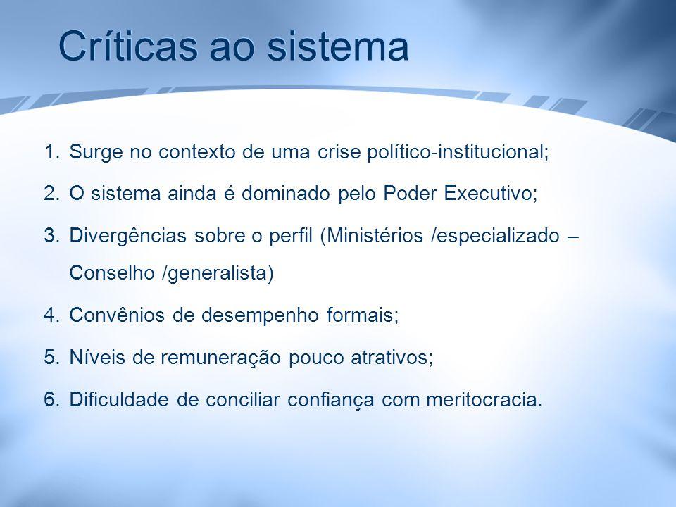 Críticas ao sistema 1.Surge no contexto de uma crise político-institucional; 2.O sistema ainda é dominado pelo Poder Executivo; 3.Divergências sobre o