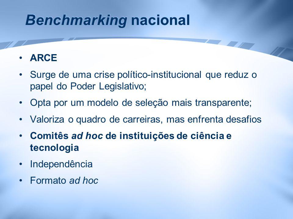 Benchmarking nacional ARCE Surge de uma crise político-institucional que reduz o papel do Poder Legislativo; Opta por um modelo de seleção mais transp
