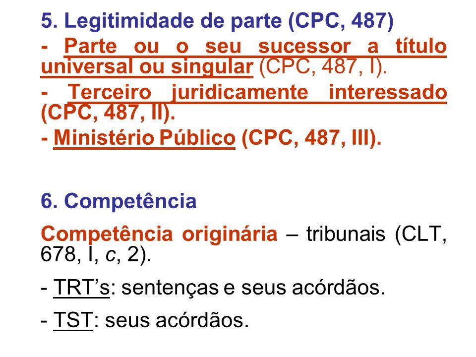 5. Legitimidade de parte (CPC, 487) - Parte ou o seu sucessor a título universal ou singular (CPC, 487, I). - Terceiro juridicamente interessado (CPC,