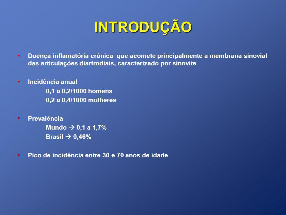 INTRODUÇÃO Doença inflamatória crônica que acomete principalmente a membrana sinovial das articulações diartrodiais, caracterizado por sinovite Incidê
