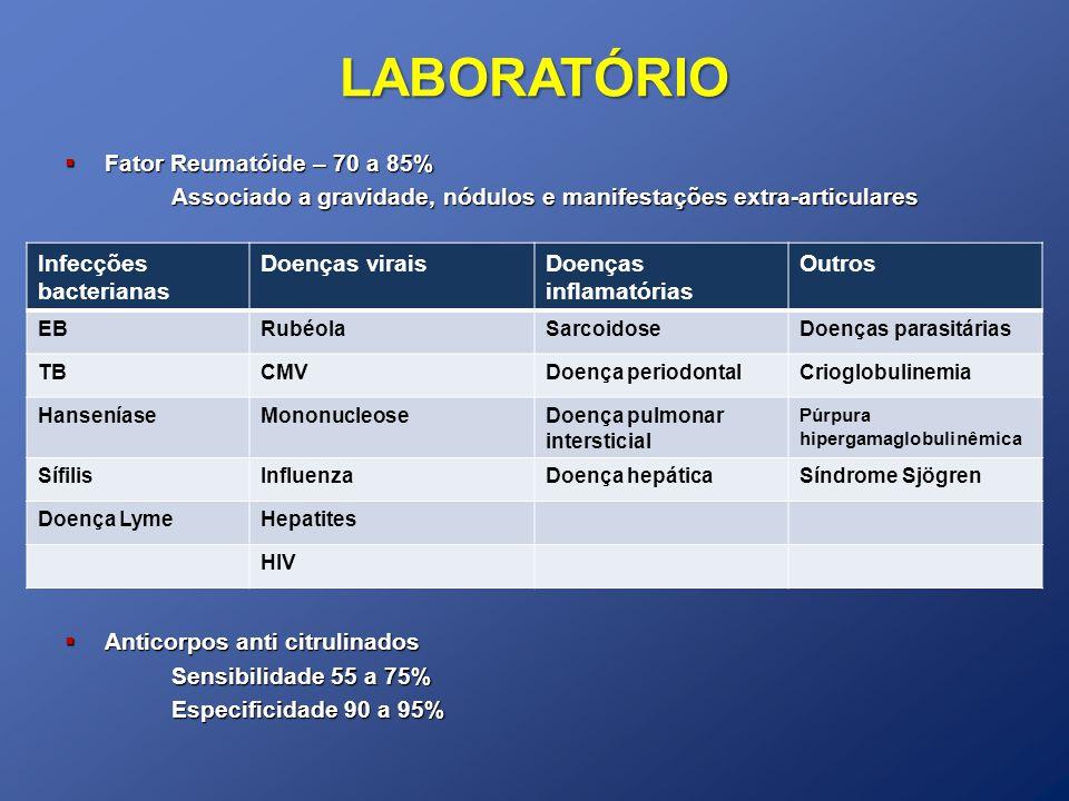 LABORATÓRIO Fator Reumatóide – 70 a 85% Fator Reumatóide – 70 a 85% Associado a gravidade, nódulos e manifestações extra-articulares Anticorpos anti citrulinados Anticorpos anti citrulinados Sensibilidade 55 a 75% Especificidade 90 a 95% Infecções bacterianas Doenças viraisDoenças inflamatórias Outros EBRubéolaSarcoidoseDoenças parasitárias TBCMVDoença periodontalCrioglobulinemia HanseníaseMononucleoseDoença pulmonar intersticial Púrpura hipergamaglobulinêmica SífilisInfluenzaDoença hepáticaSíndrome Sjögren Doença LymeHepatites HIV