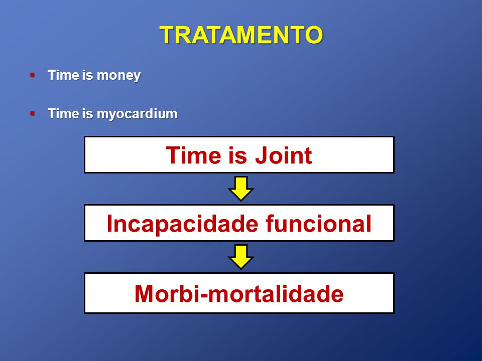 TRATAMENTO Time is money Time is money Time is myocardium Time is myocardium Time is Joint Incapacidade funcional Morbi-mortalidade