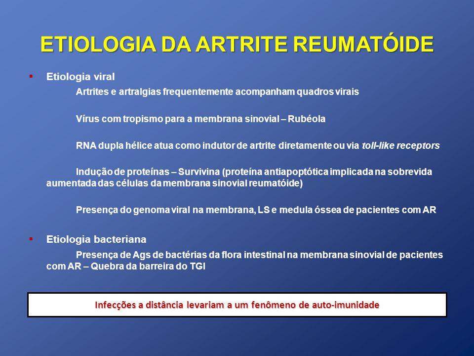 ETIOLOGIA DA ARTRITE REUMATÓIDE Etiologia viral Artrites e artralgias frequentemente acompanham quadros virais Vírus com tropismo para a membrana sino