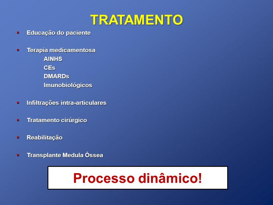 TRATAMENTO Educação do paciente Educação do paciente Terapia medicamentosa Terapia medicamentosaAINHSCEsDMARDsImunobiológicos Infiltrações intra-articulares Infiltrações intra-articulares Tratamento cirúrgico Tratamento cirúrgico Reabilitação Reabilitação Transplante Medula Óssea Transplante Medula Óssea Processo dinâmico!