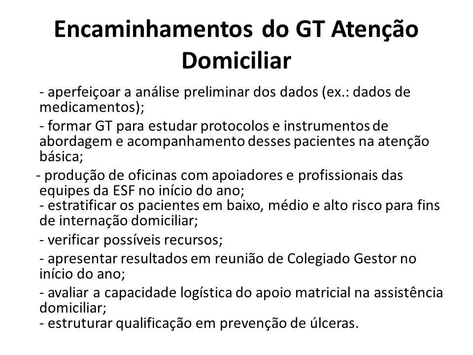 Encaminhamentos do GT Atenção Domiciliar - aperfeiçoar a análise preliminar dos dados (ex.: dados de medicamentos); - formar GT para estudar protocolo