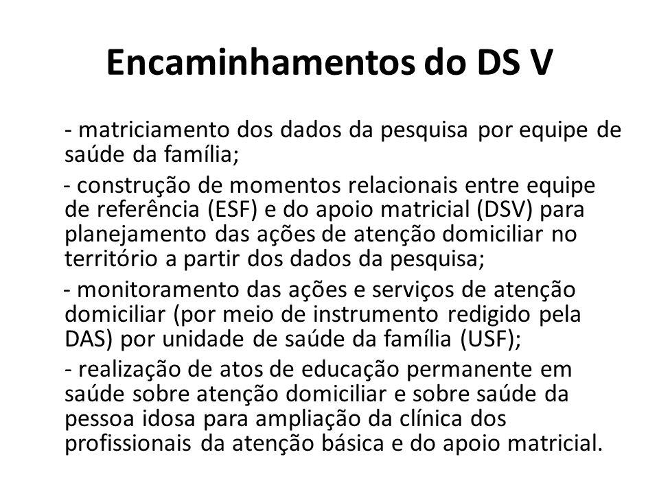 Encaminhamentos do DS V - matriciamento dos dados da pesquisa por equipe de saúde da família; - construção de momentos relacionais entre equipe de ref