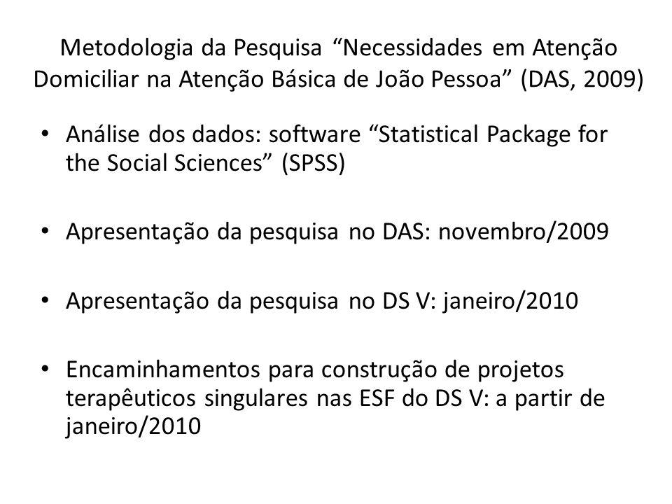 Metodologia da Pesquisa Necessidades em Atenção Domiciliar na Atenção Básica de João Pessoa (DAS, 2009) Análise dos dados: software Statistical Packag