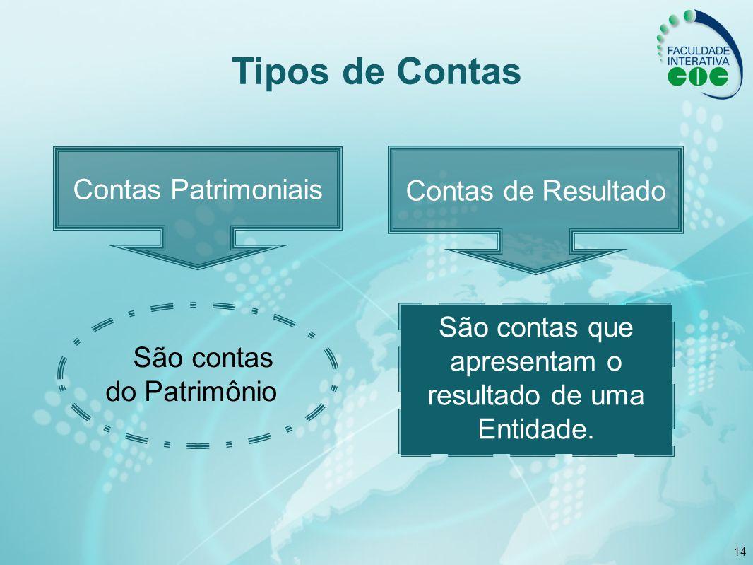 14 Tipos de Contas Contas Patrimoniais Contas de Resultado São contas que apresentam o resultado de uma Entidade. São contas do Patrimônio
