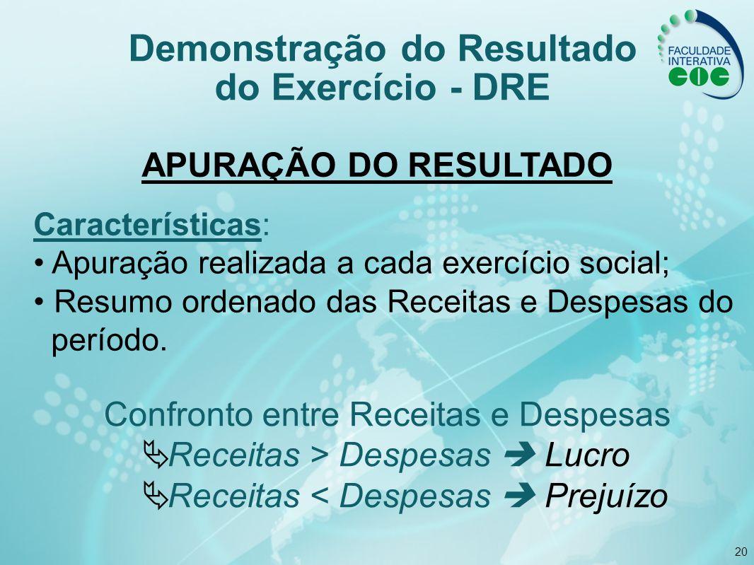 20 Demonstração do Resultado do Exercício - DRE APURAÇÃO DO RESULTADO Características: Apuração realizada a cada exercício social; Resumo ordenado das