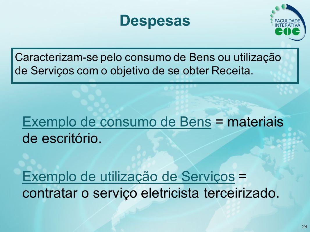 24 Despesas Caracterizam-se pelo consumo de Bens ou utilização de Serviços com o objetivo de se obter Receita. Exemplo de consumo de Bens = materiais