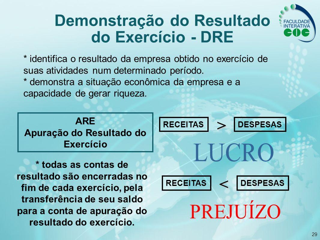 29 * identifica o resultado da empresa obtido no exercício de suas atividades num determinado período. * demonstra a situação econômica da empresa e a