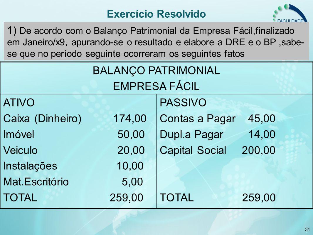 31 Exercício Resolvido 1) De acordo com o Balanço Patrimonial da Empresa Fácil,finalizado em Janeiro/x9, apurando-se o resultado e elabore a DRE e o B