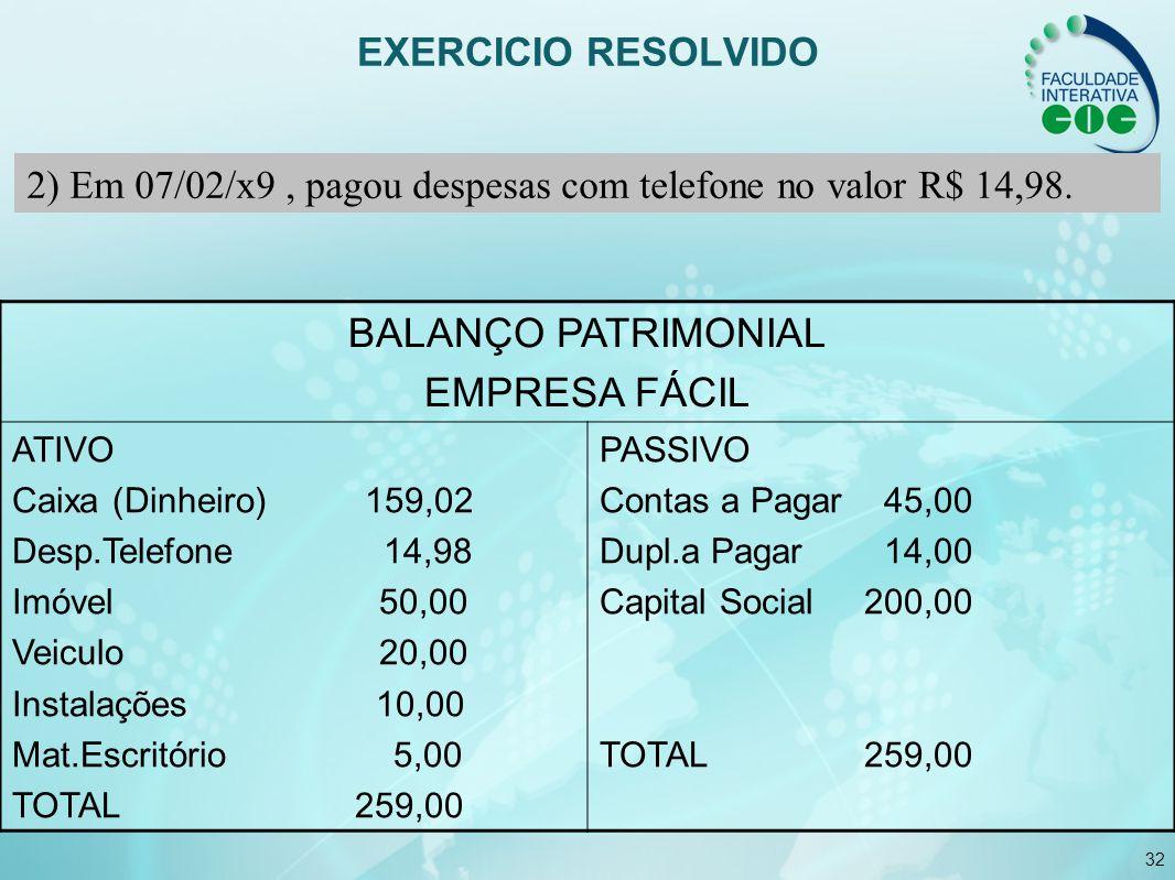 32 EXERCICIO RESOLVIDO 2) Em 07/02/x9, pagou despesas com telefone no valor R$ 14,98. BALANÇO PATRIMONIAL EMPRESA FÁCIL ATIVO Caixa (Dinheiro) 159,02