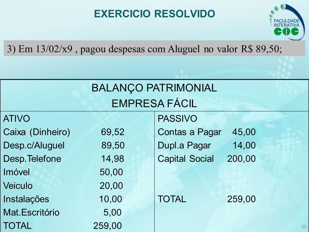 33 EXERCICIO RESOLVIDO 3) Em 13/02/x9, pagou despesas com Aluguel no valor R$ 89,50; BALANÇO PATRIMONIAL EMPRESA FÁCIL ATIVO Caixa (Dinheiro) 69,52 De