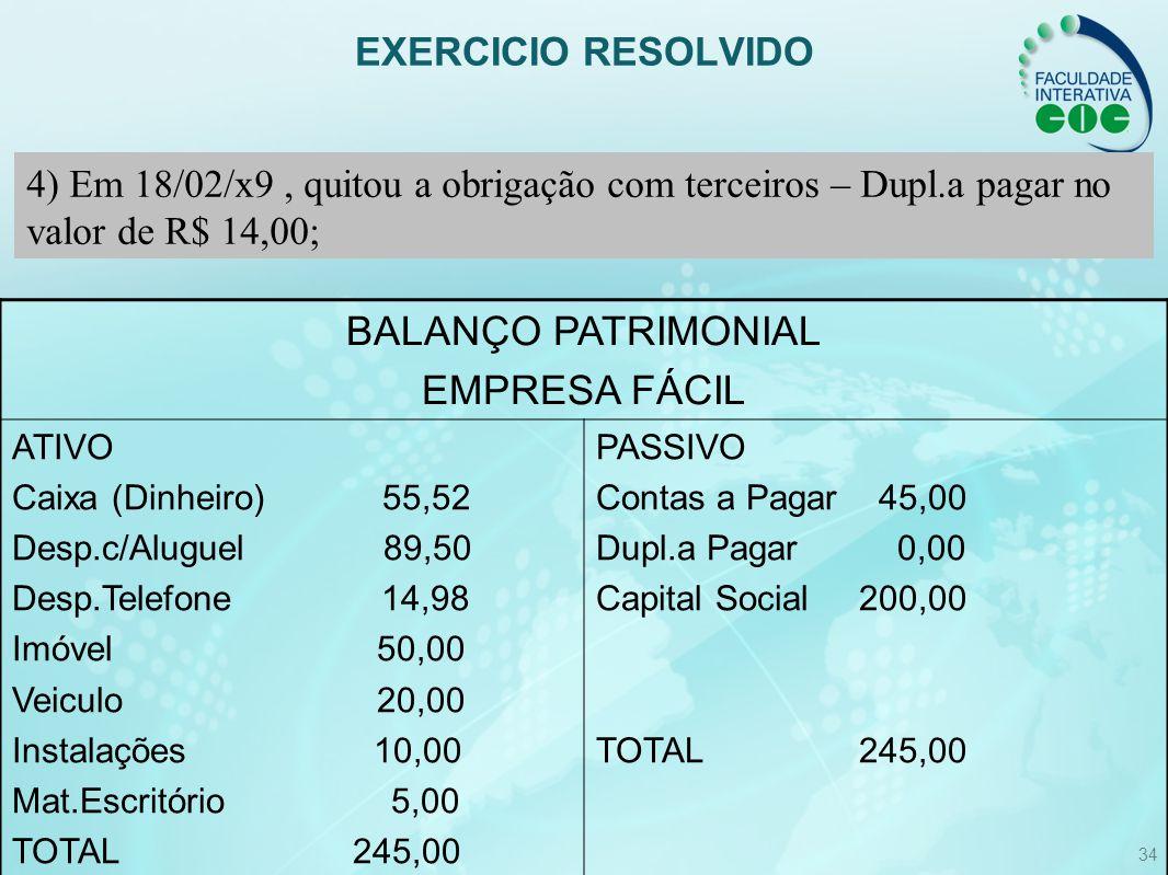 34 EXERCICIO RESOLVIDO 4) Em 18/02/x9, quitou a obrigação com terceiros – Dupl.a pagar no valor de R$ 14,00; BALANÇO PATRIMONIAL EMPRESA FÁCIL ATIVO C