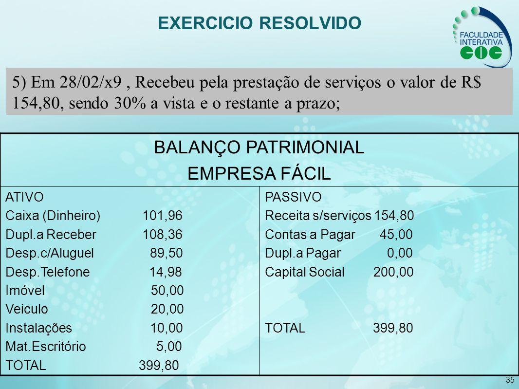 35 EXERCICIO RESOLVIDO 5) Em 28/02/x9, Recebeu pela prestação de serviços o valor de R$ 154,80, sendo 30% a vista e o restante a prazo; BALANÇO PATRIM
