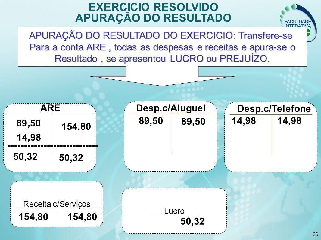 36 APURAÇÃO DO RESULTADO DO EXERCICIO: Transfere-se Para a conta ARE, todas as despesas e receitas e apura-se o Resultado, se apresentou LUCRO ou PREJ