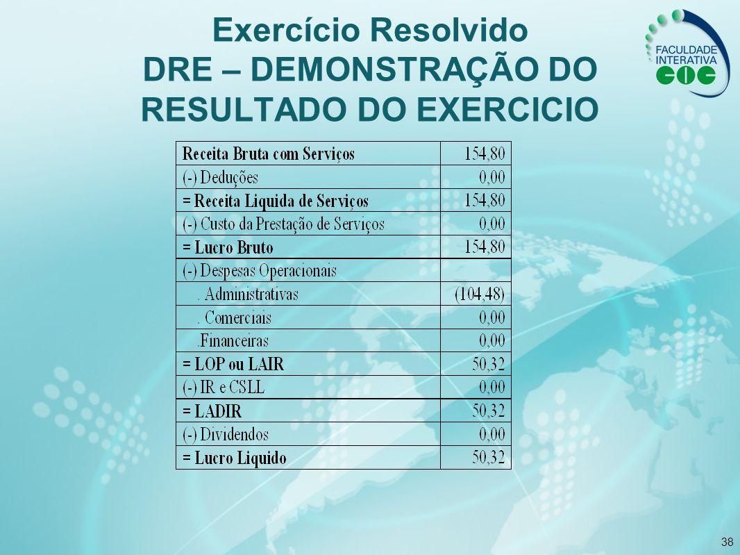 38 Exercício Resolvido DRE – DEMONSTRAÇÃO DO RESULTADO DO EXERCICIO