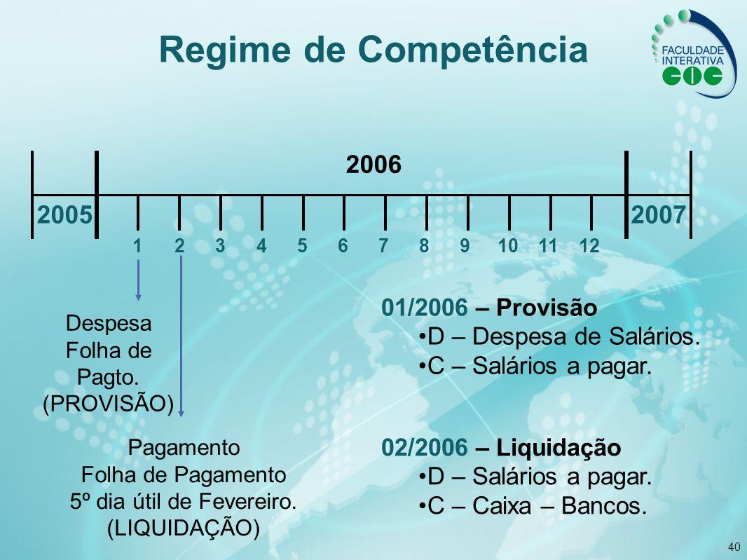 40 123456789101112 2006 20052007 Despesa Folha de Pagto. (PROVISÃO) Pagamento Folha de Pagamento 5º dia útil de Fevereiro. (LIQUIDAÇÃO) Regime de Comp