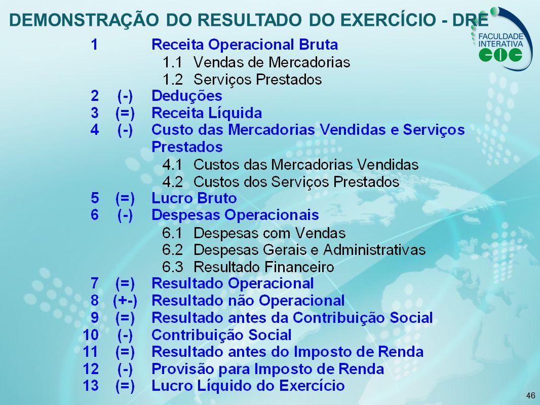 46 DEMONSTRAÇÃO DO RESULTADO DO EXERCÍCIO - DRE 46