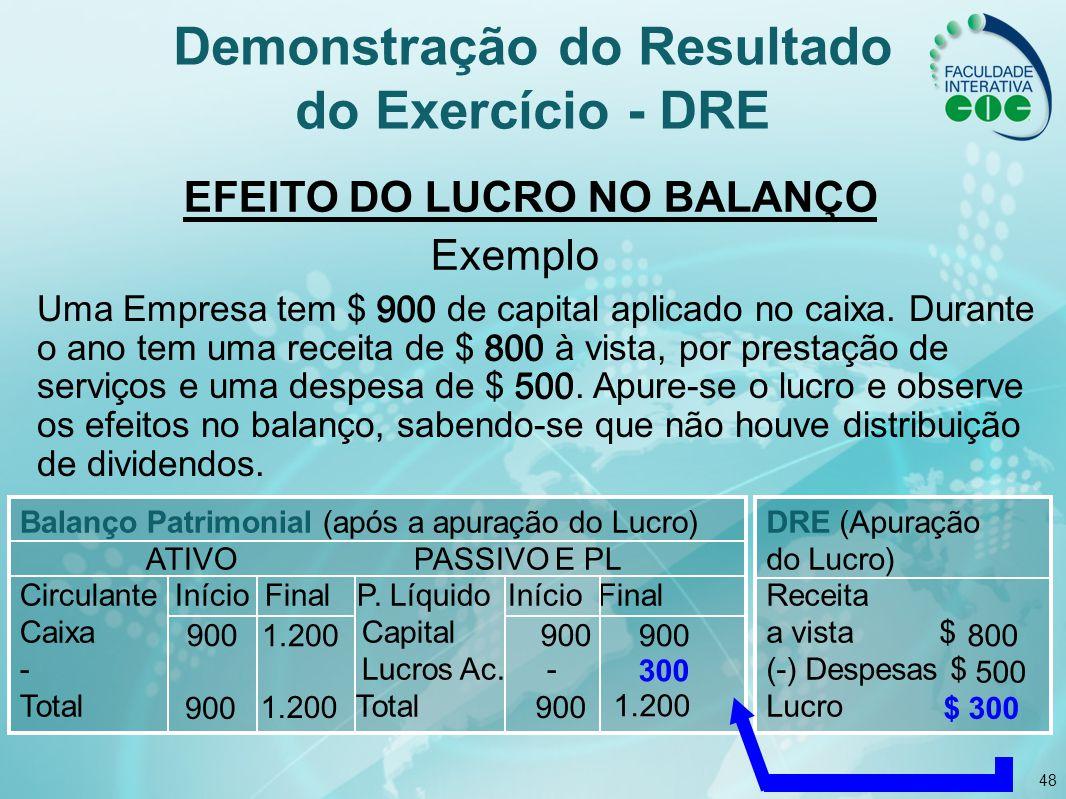 48 Demonstração do Resultado do Exercício - DRE EFEITO DO LUCRO NO BALANÇO Exemplo Uma Empresa tem $ 900 de capital aplicado no caixa. Durante o ano t