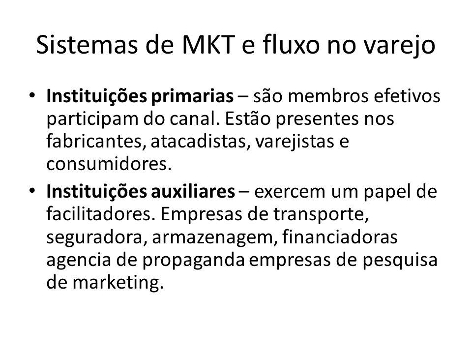 Sistemas de MKT e fluxo no varejo Instituições primarias – são membros efetivos participam do canal. Estão presentes nos fabricantes, atacadistas, var