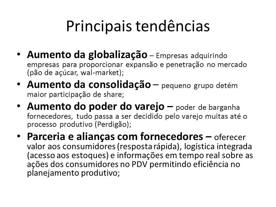 Principais tendências Aumento da globalização – Empresas adquirindo empresas para proporcionar expansão e penetração no mercado (pão de açúcar, wal-ma